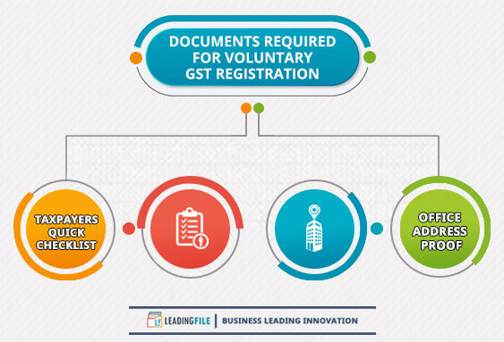 Documents Required For Voluntary GST Registration In India