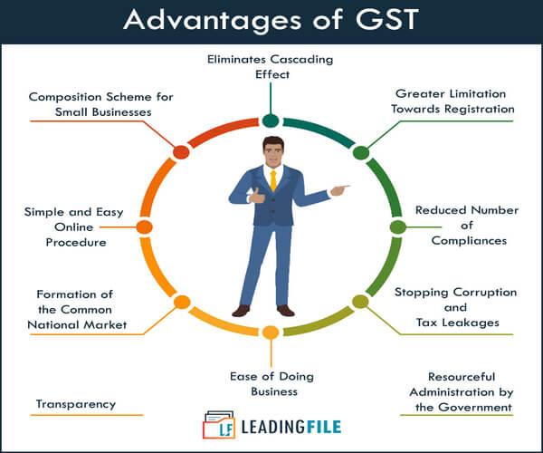 advantages of GST infographics